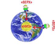 Что такое верх и низ на Земле?