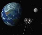 «Верх» и «низ» в движении искусственных спутников Земли.