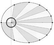 Радиус-вектора на орбите планет