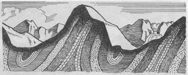 разрушение гор