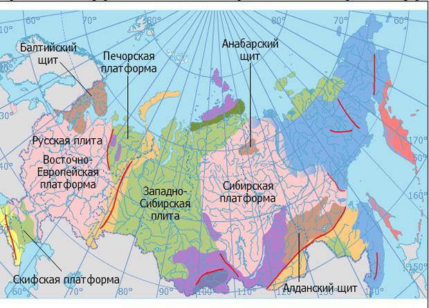 Платформы и щиты на территории России.