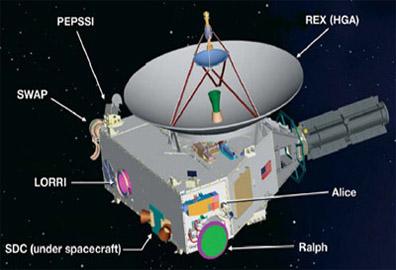 Описание и строение зонда New Horizons