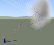 Ось Солнце-Глаз - образование радуги