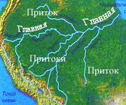 Речная система реки Амазонки